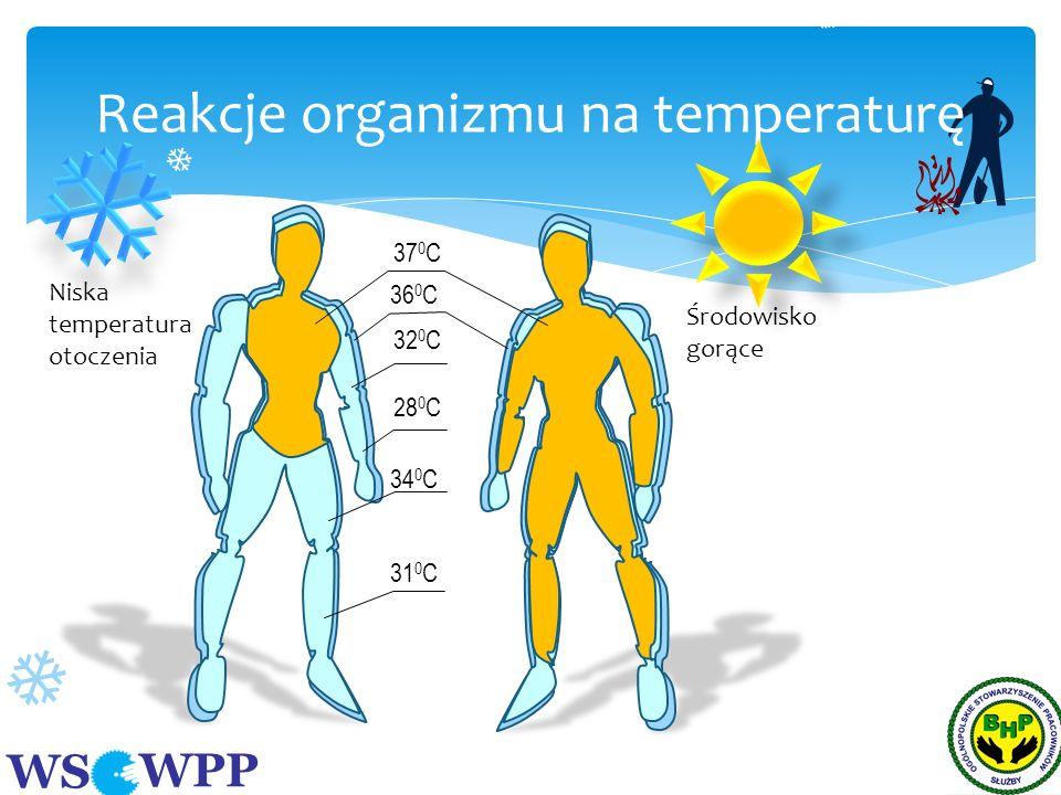 Reakcje organizmu na temperaturę