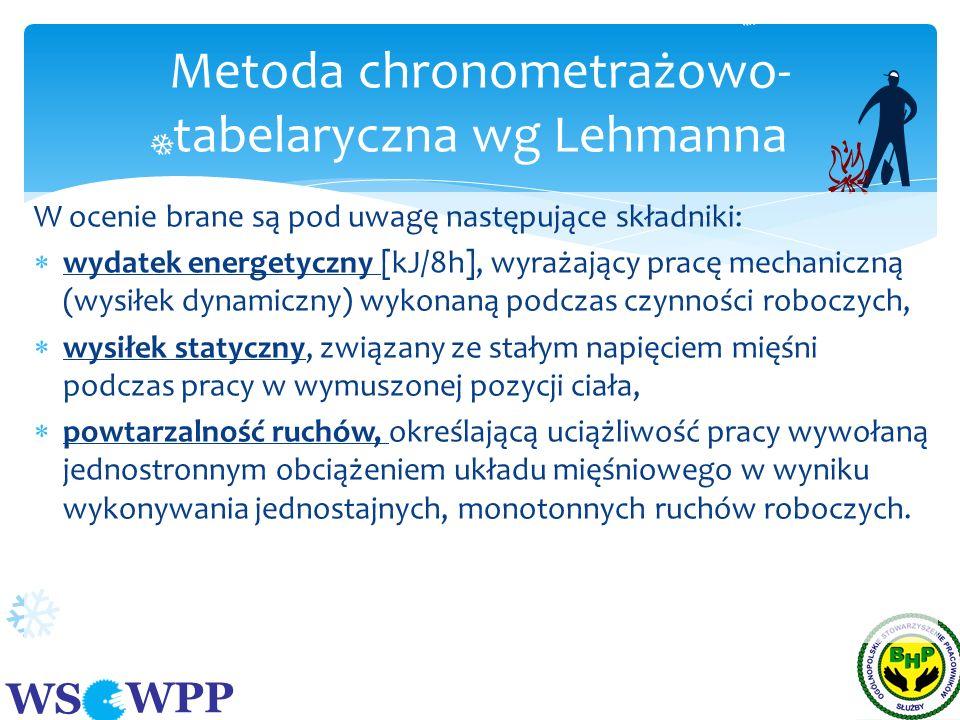 Metoda chronometrażowo-tabelaryczna wg Lehmanna