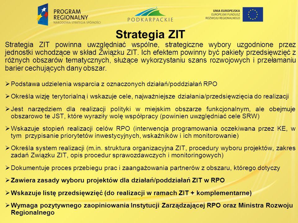 Strategia ZIT