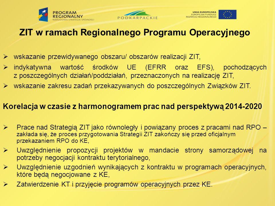 ZIT w ramach Regionalnego Programu Operacyjnego