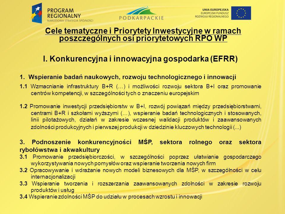 I. Konkurencyjna i innowacyjna gospodarka (EFRR)