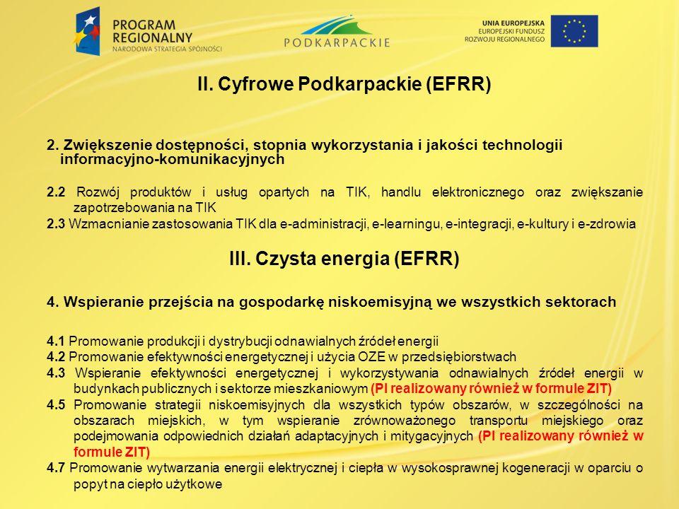 II. Cyfrowe Podkarpackie (EFRR) III. Czysta energia (EFRR)
