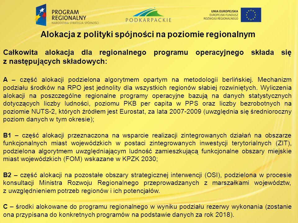 Alokacja z polityki spójności na poziomie regionalnym
