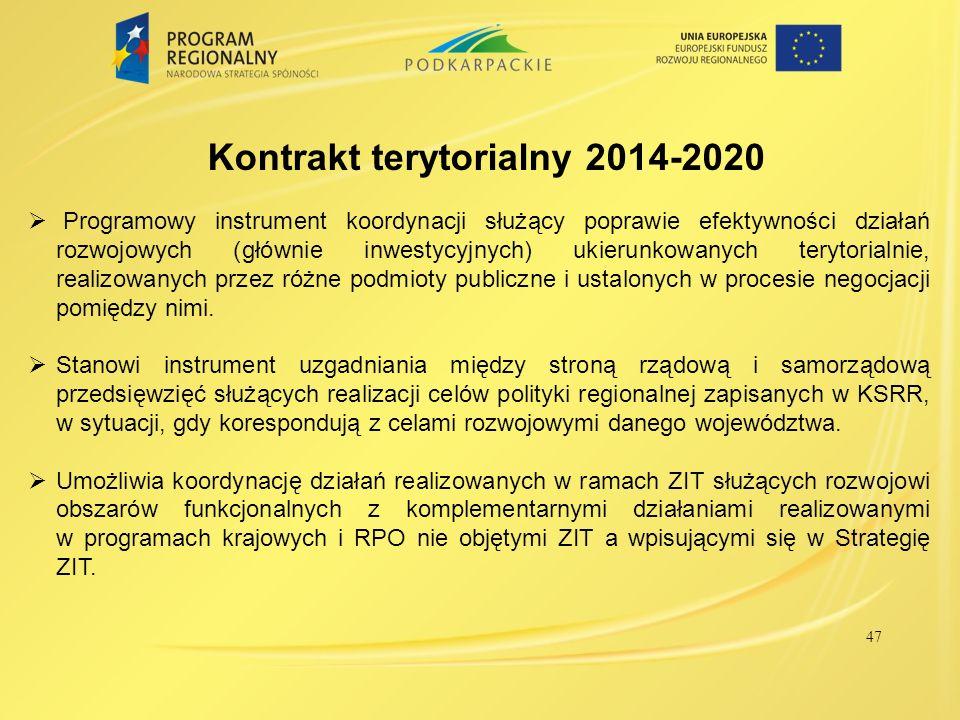 Kontrakt terytorialny 2014-2020