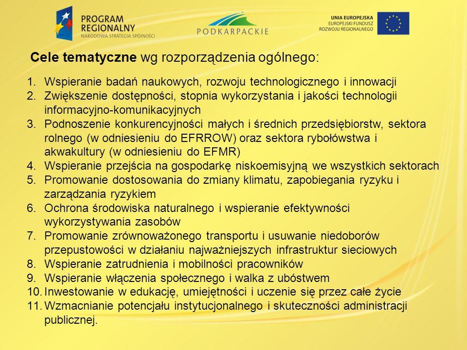 Cele tematyczne wg rozporządzenia ogólnego: