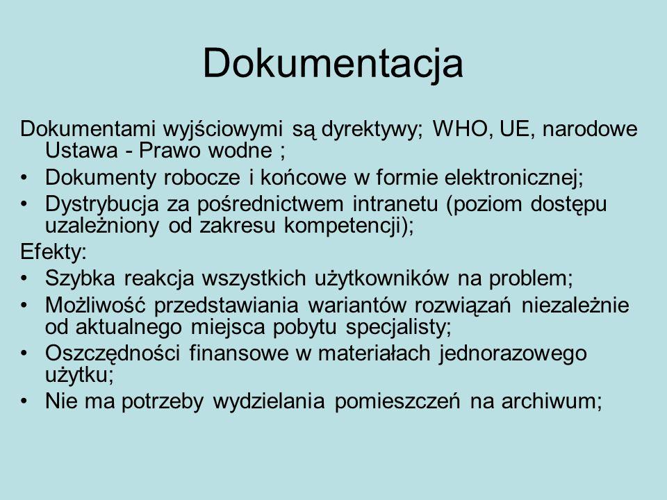 Dokumentacja Dokumentami wyjściowymi są dyrektywy; WHO, UE, narodowe Ustawa - Prawo wodne ; Dokumenty robocze i końcowe w formie elektronicznej;