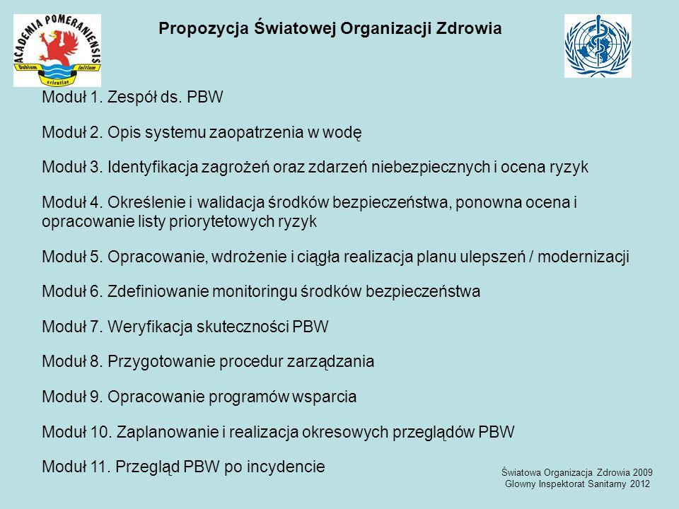 Propozycja Światowej Organizacji Zdrowia