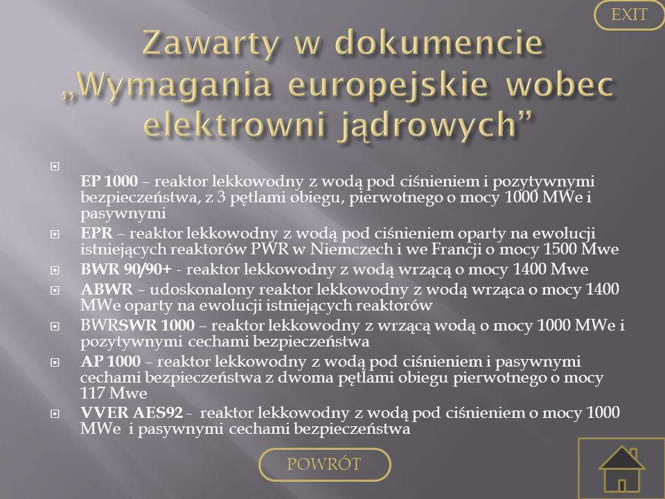 """EXIT Zawarty w dokumencie """"Wymagania europejskie wobec elektrowni jądrowych"""