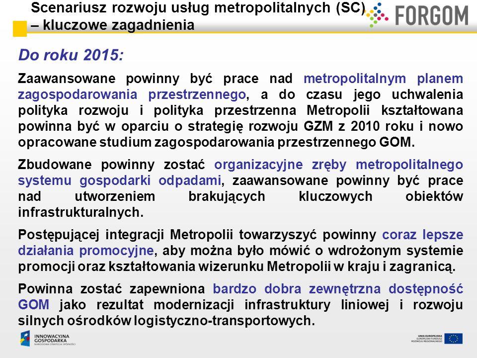 Scenariusz rozwoju usług metropolitalnych (SC) – kluczowe zagadnienia