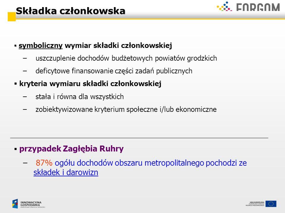 Składka członkowska symboliczny wymiar składki członkowskiej. uszczuplenie dochodów budżetowych powiatów grodzkich.