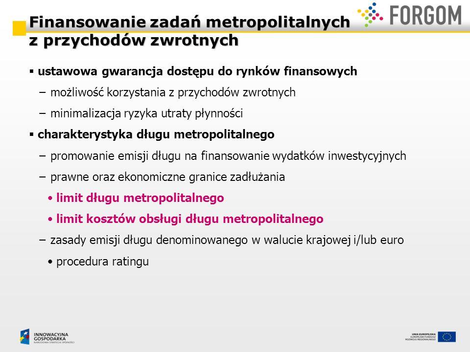 Finansowanie zadań metropolitalnych z przychodów zwrotnych