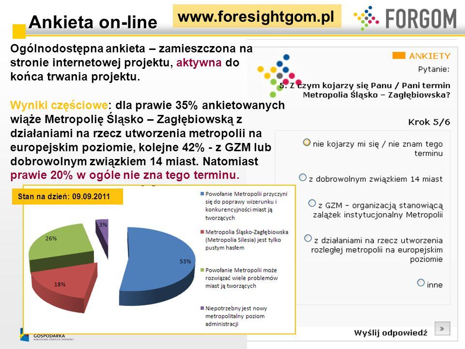 Ankieta on-line www.foresightgom.pl