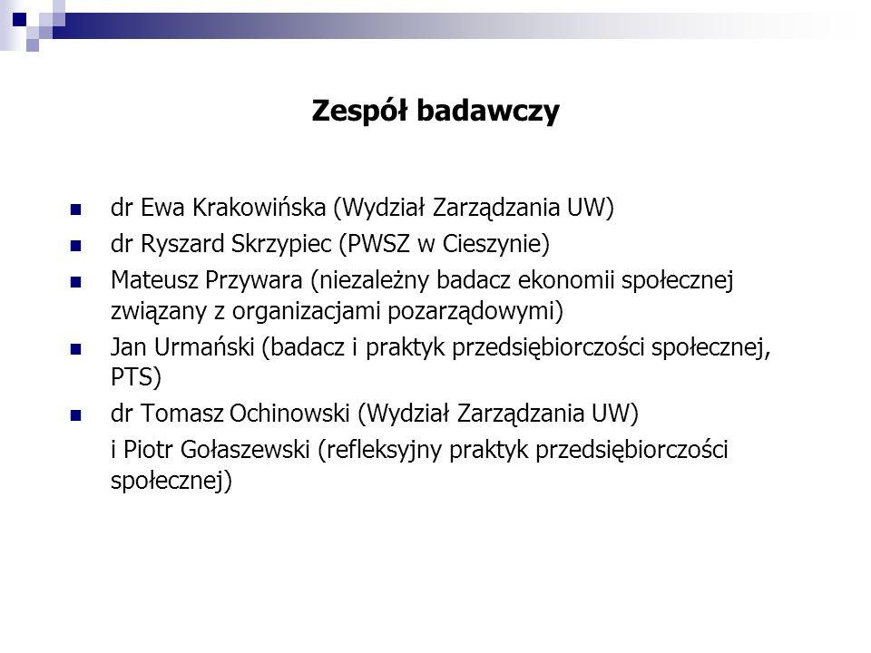 Zespół badawczy dr Ewa Krakowińska (Wydział Zarządzania UW)