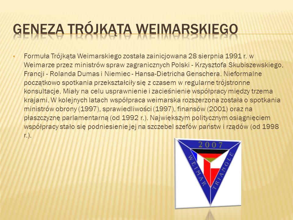Geneza Trójkąta Weimarskiego