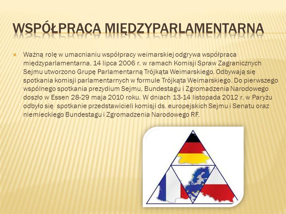 Współpraca Międzyparlamentarna