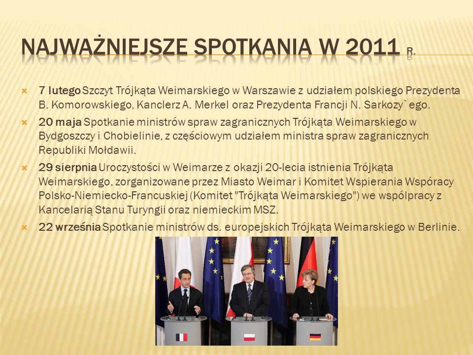 Najważniejsze spotkania w 2011 r.
