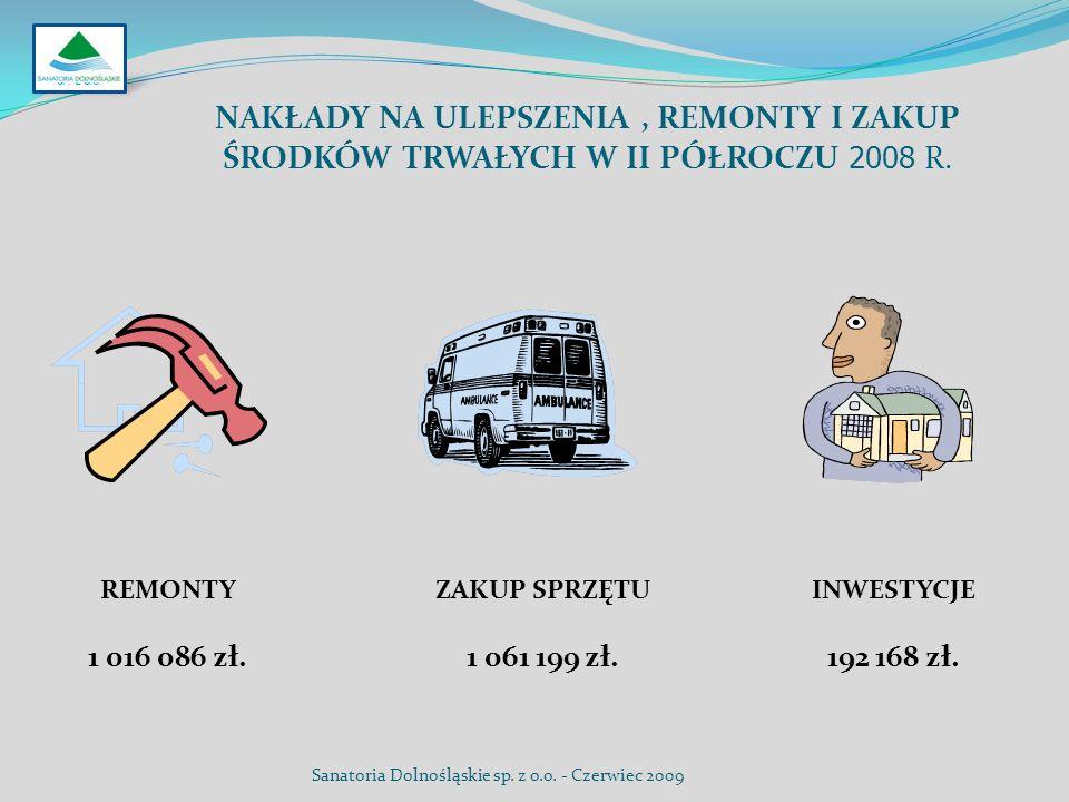 SP. Z O.O. NAKŁADY NA ULEPSZENIA , REMONTY I ZAKUP ŚRODKÓW TRWAŁYCH W II PÓŁROCZU 2008 R. REMONTY.