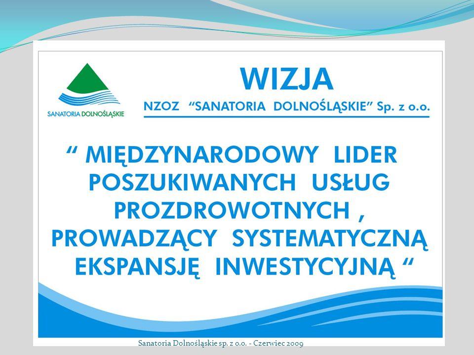 Sanatoria Dolnośląskie sp. z o.o. - Czerwiec 2009