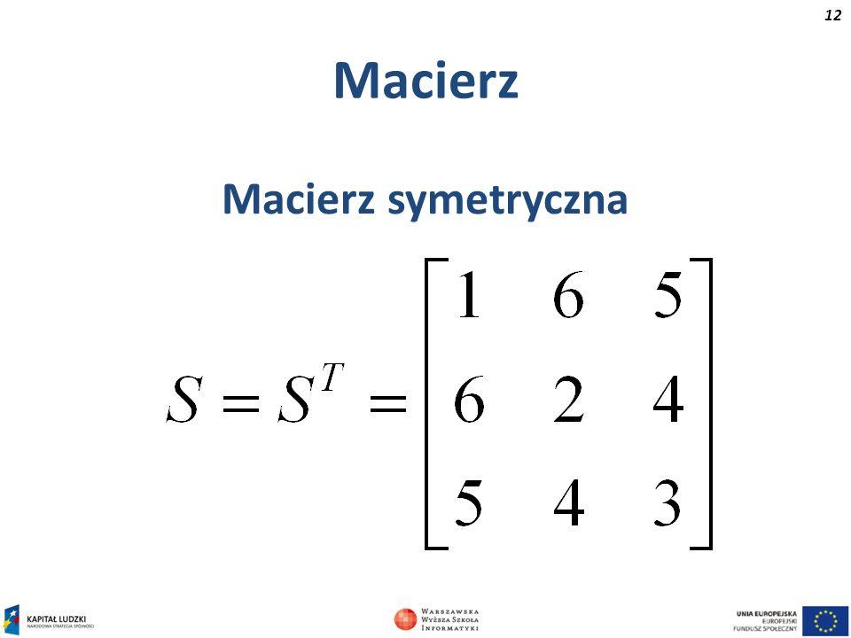 Macierz Macierz symetryczna