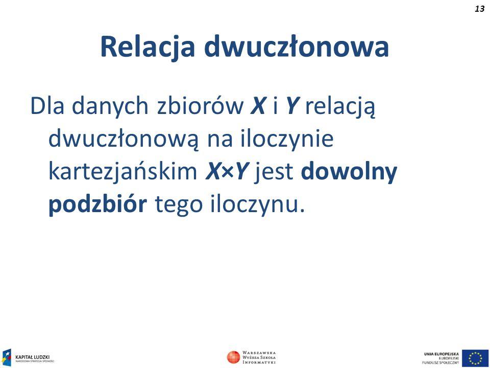 Relacja dwuczłonowa Dla danych zbiorów X i Y relacją dwuczłonową na iloczynie kartezjańskim X×Y jest dowolny podzbiór tego iloczynu.
