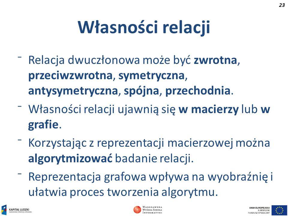 Własności relacjiRelacja dwuczłonowa może być zwrotna, przeciwzwrotna, symetryczna, antysymetryczna, spójna, przechodnia.