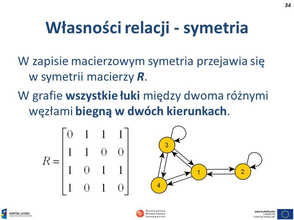 Własności relacji - symetria