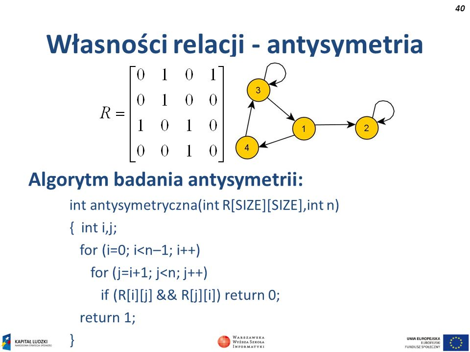 Własności relacji - antysymetria