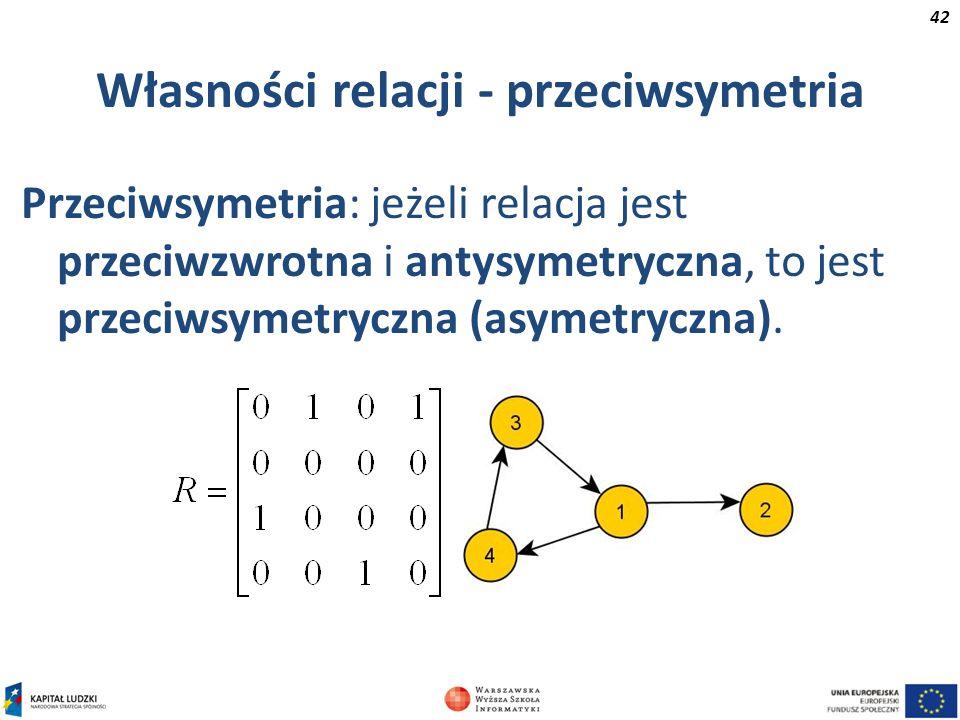 Własności relacji - przeciwsymetria