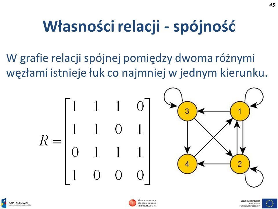 Własności relacji - spójność