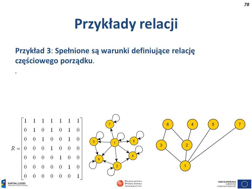 Przykłady relacji Przykład 3: Spełnione są warunki definiujące relację częściowego porządku. .