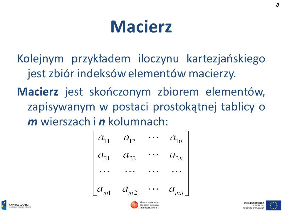 Macierz Kolejnym przykładem iloczynu kartezjańskiego jest zbiór indeksów elementów macierzy.