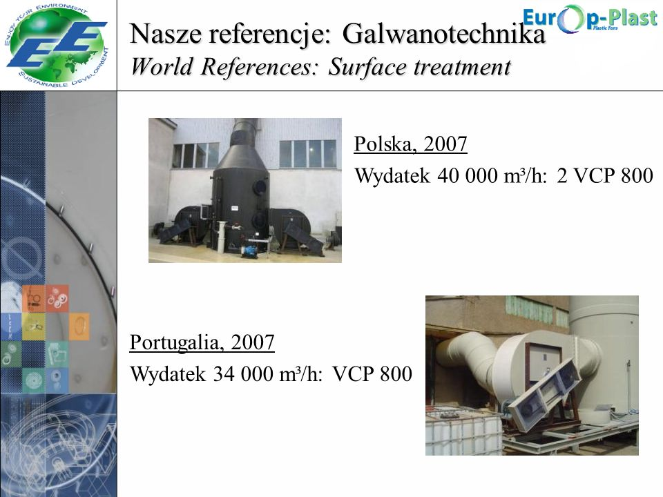 Nasze referencje: Galwanotechnika World References: Surface treatment