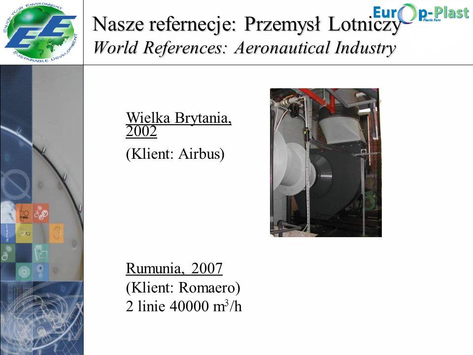 Nasze refernecje: Przemysł Lotniczy World References: Aeronautical Industry