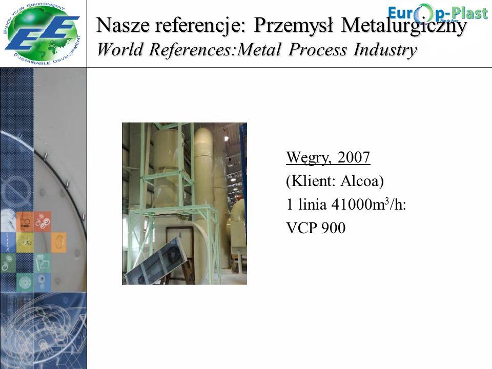 Nasze referencje: Przemysł Metalurgiczny World References:Metal Process Industry