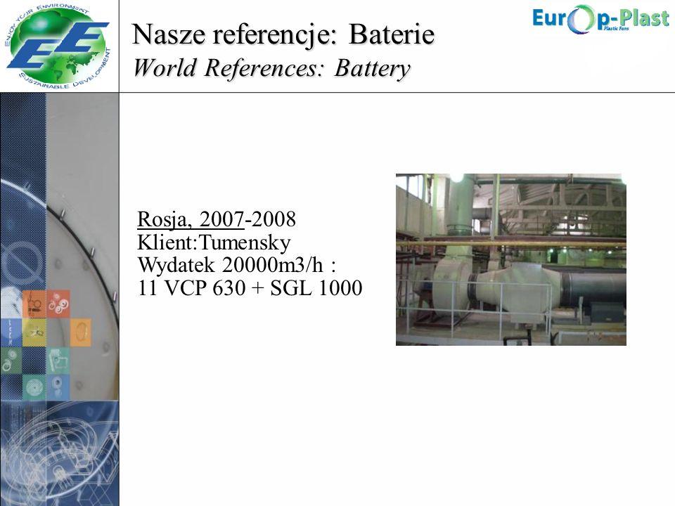 Nasze referencje: Baterie World References: Battery