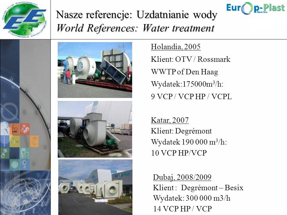 Nasze referencje: Uzdatnianie wody World References: Water treatment