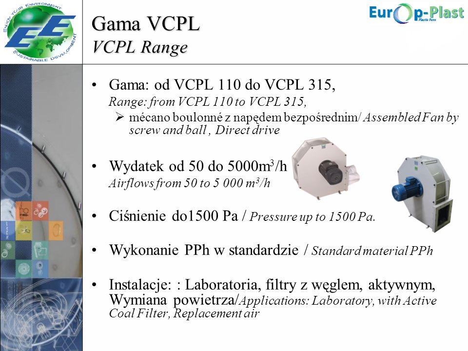 Gama VCPL VCPL Range Gama: od VCPL 110 do VCPL 315,