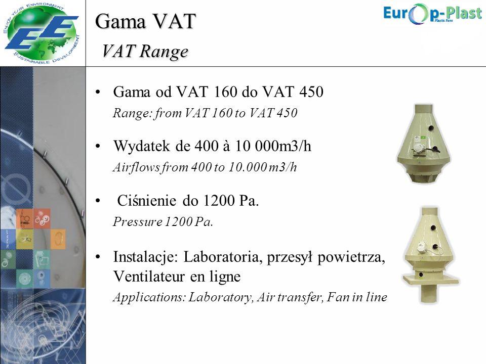 Gama VAT VAT Range Gama od VAT 160 do VAT 450