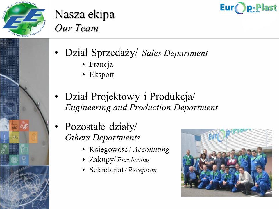 Nasza ekipa Our Team Dział Sprzedaży/ Sales Department