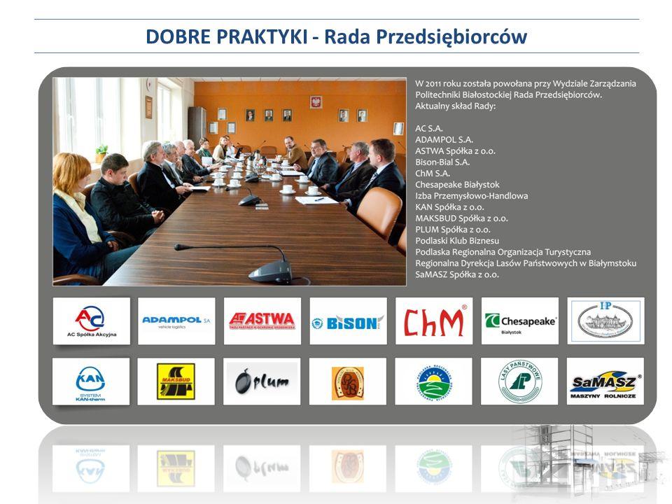DOBRE PRAKTYKI - Rada Przedsiębiorców