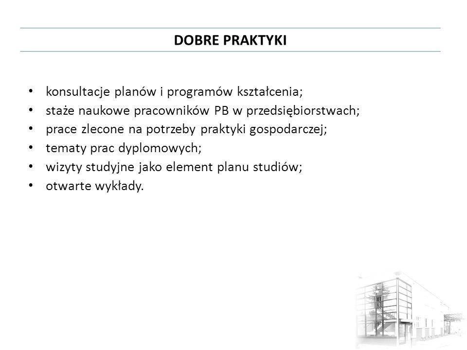 DOBRE PRAKTYKI konsultacje planów i programów kształcenia;