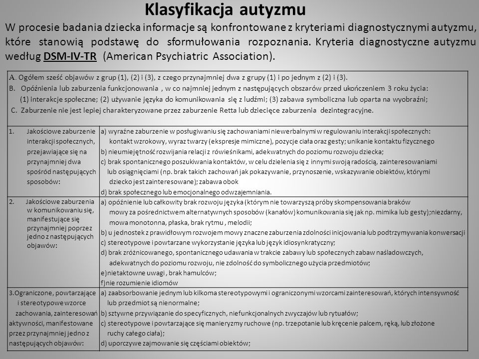 Klasyfikacja autyzmu W procesie badania dziecka informacje są konfrontowane z kryteriami diagnostycznymi autyzmu, które stanowią podstawę do sformułowania rozpoznania. Kryteria diagnostyczne autyzmu według DSM-IV-TR (American Psychiatric Association).