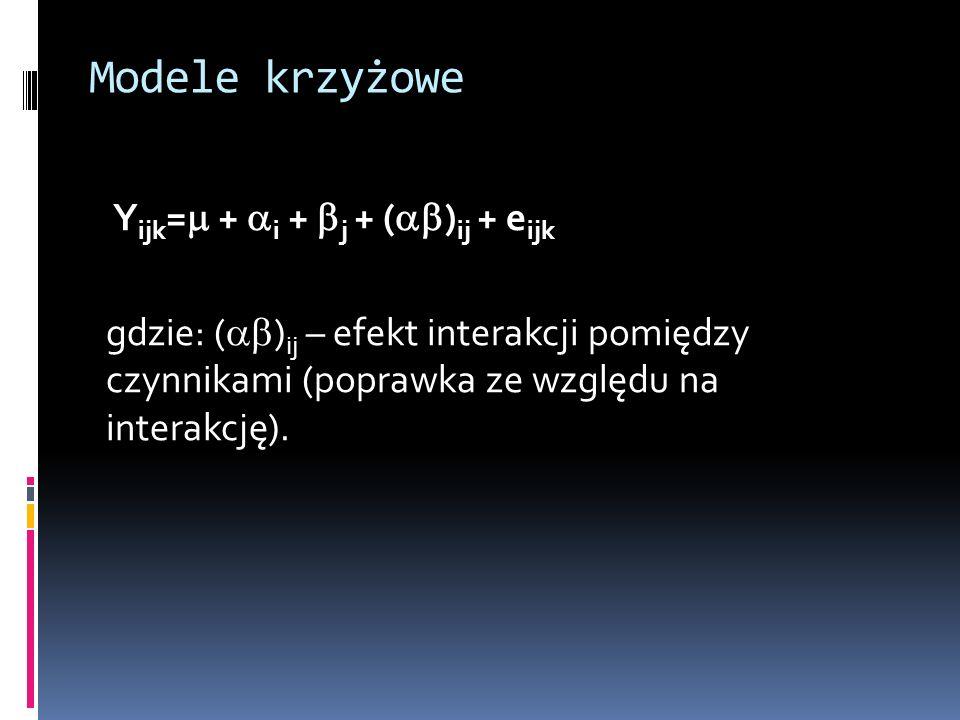 Modele krzyżowe Yijk= + i + j + ()ij + eijk
