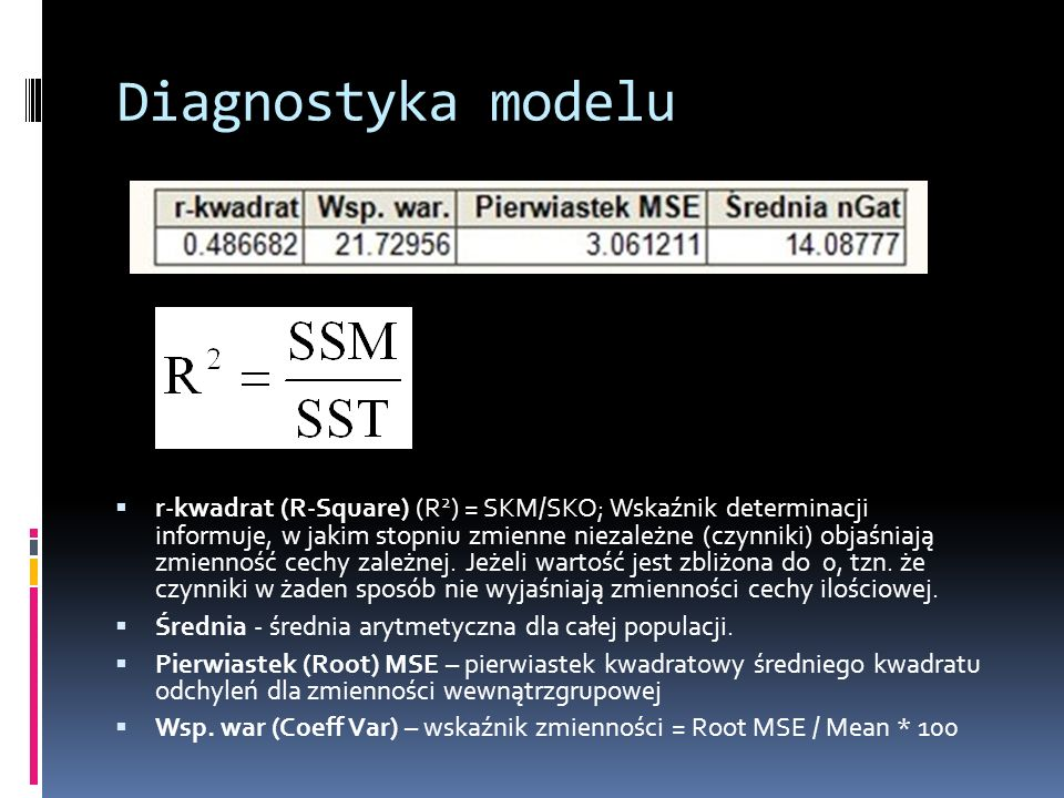 Diagnostyka modelu