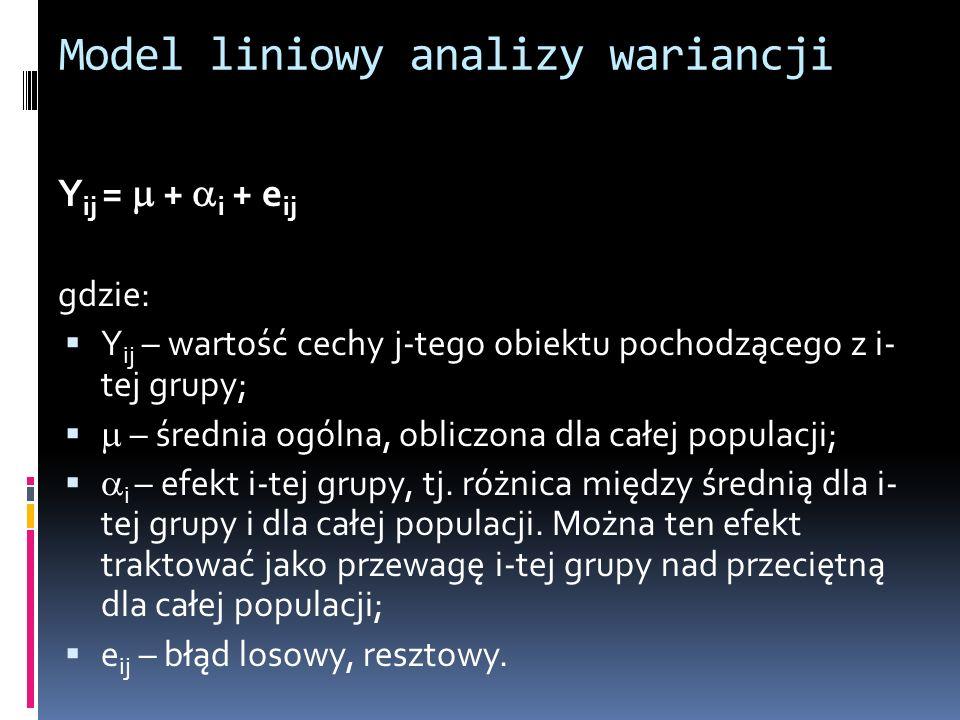 Model liniowy analizy wariancji