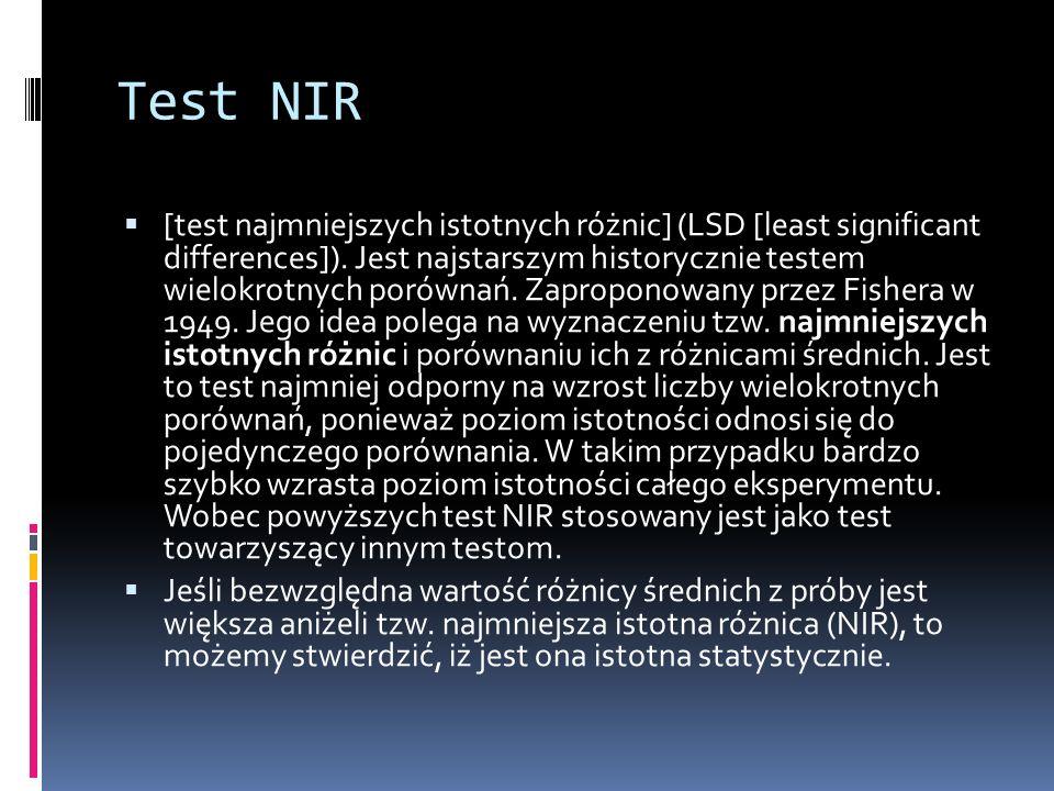Test NIR