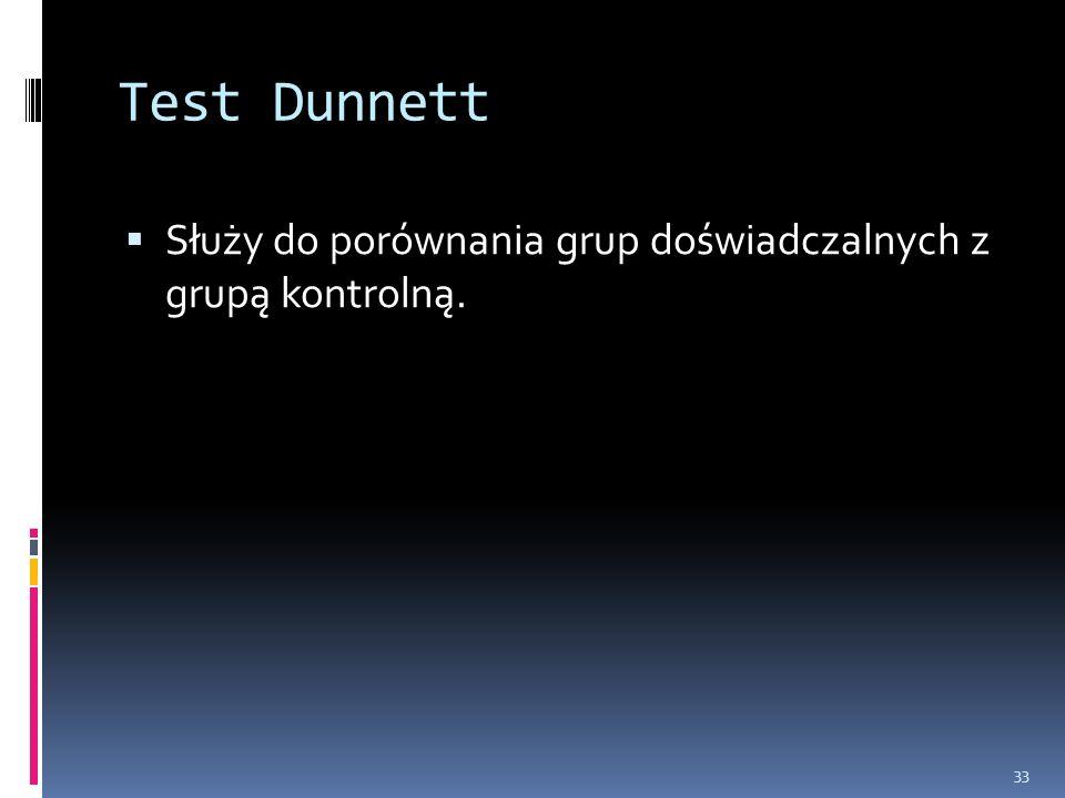Test Dunnett Służy do porównania grup doświadczalnych z grupą kontrolną.