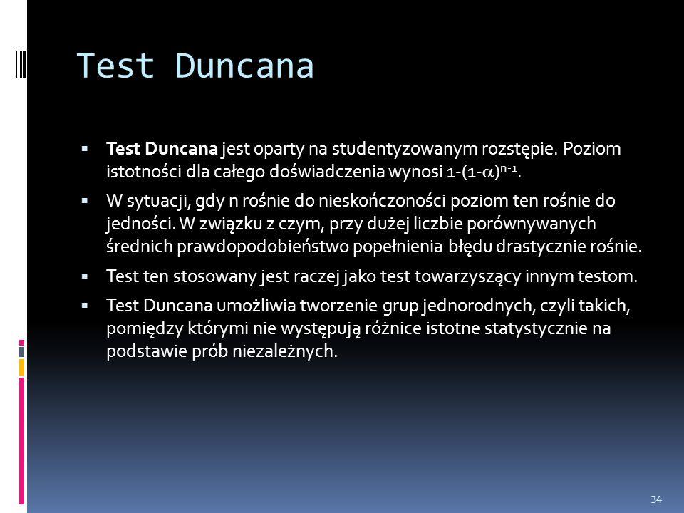 Test Duncana Test Duncana jest oparty na studentyzowanym rozstępie. Poziom istotności dla całego doświadczenia wynosi 1-(1-)n-1.