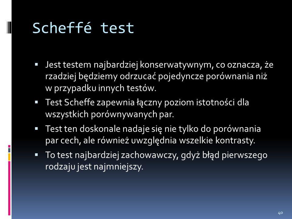 Scheffé test Jest testem najbardziej konserwatywnym, co oznacza, że rzadziej będziemy odrzucać pojedyncze porównania niż w przypadku innych testów.