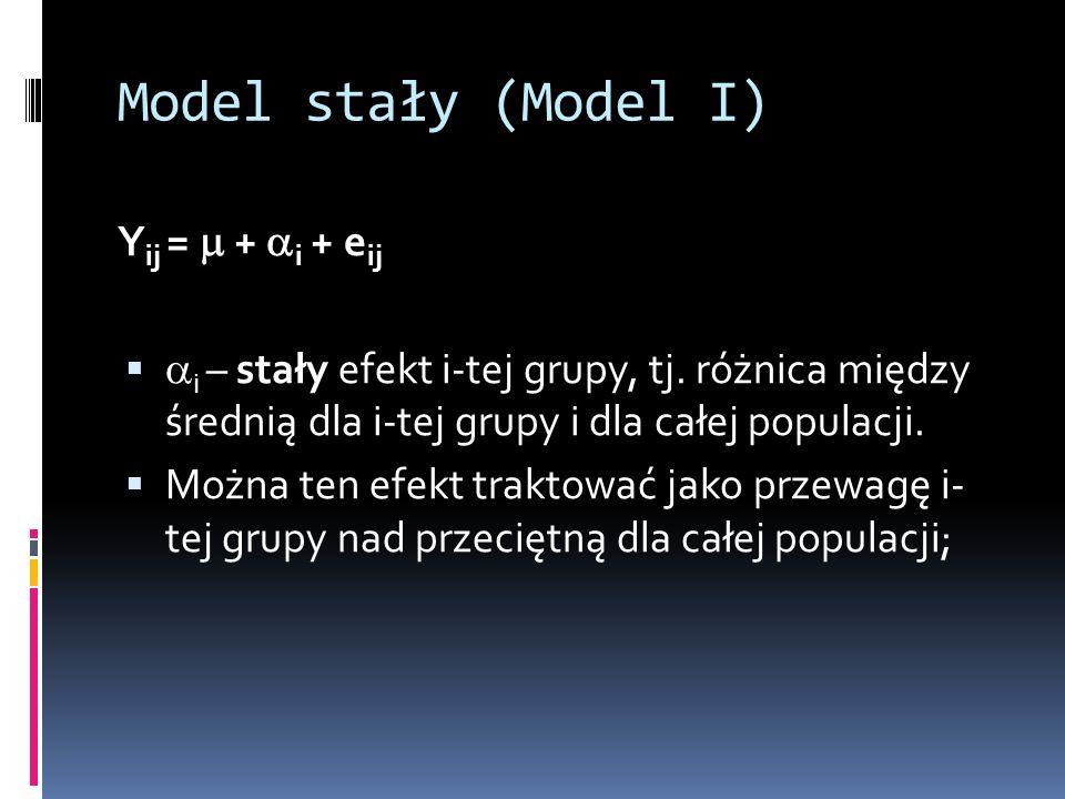 Model stały (Model I) Yij =  + i + eij